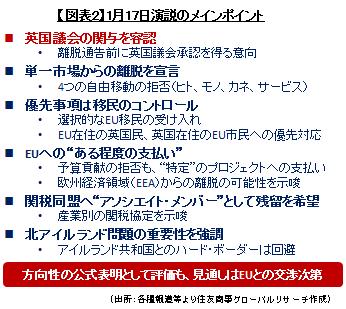 【図表2】1月17日演説のメインポイント
