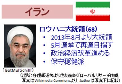 中東出張報告(イラン、サウジアラビア、オマーン情勢)