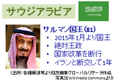 サウジアラビア サルマン国王(出所:各種報道等より住友商事グローバルリサーチ作成、写真はWikimedia Commonsより)