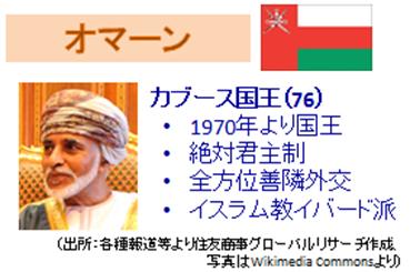 オマーン カブース国王(出所:各種報道等より住友商事グローバルリサーチ作成、写真はWikimedia Commonsより)