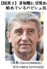 チェコ共和国:2017年10月の下院選挙に注目 ~連立与党内でのパワーバランス変化か~