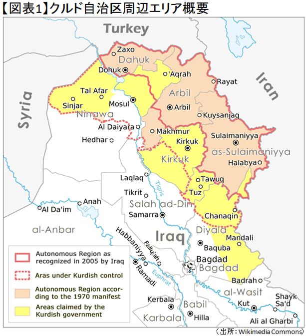 【図表1】クルド自治区周辺エリア概要(出所:Wikimedia Commons)