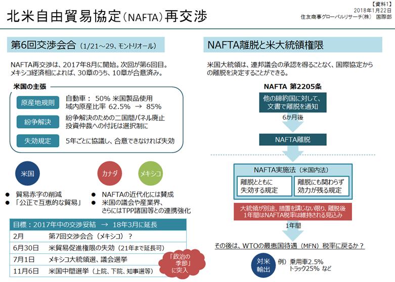 北米自由貿易協定(NAFTA)再交渉_資料1