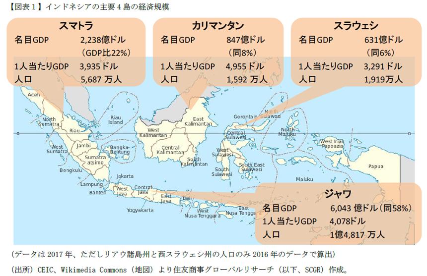 インドネシアの地方経済の展望(出張報告)