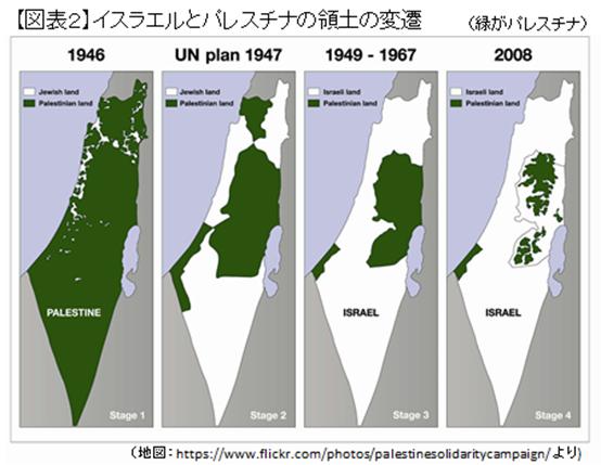 【図表2】イスラエルとパレスチナの領土の変遷(地図:https://www.flickr.com/photos/palestinesolidaritycampaign/ より)